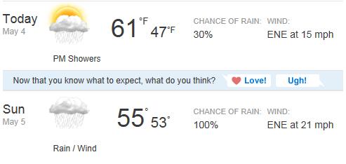 Rain, rain, go away?