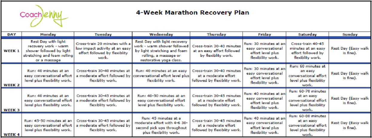 Marathon Recovery 2